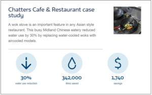 Chatters Cafe and Restaurant case study