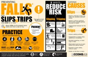 Ways to reduce the risk of slipping and tripping infographic.