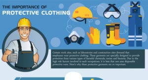 The Importance of Protective Clothing infographic.
